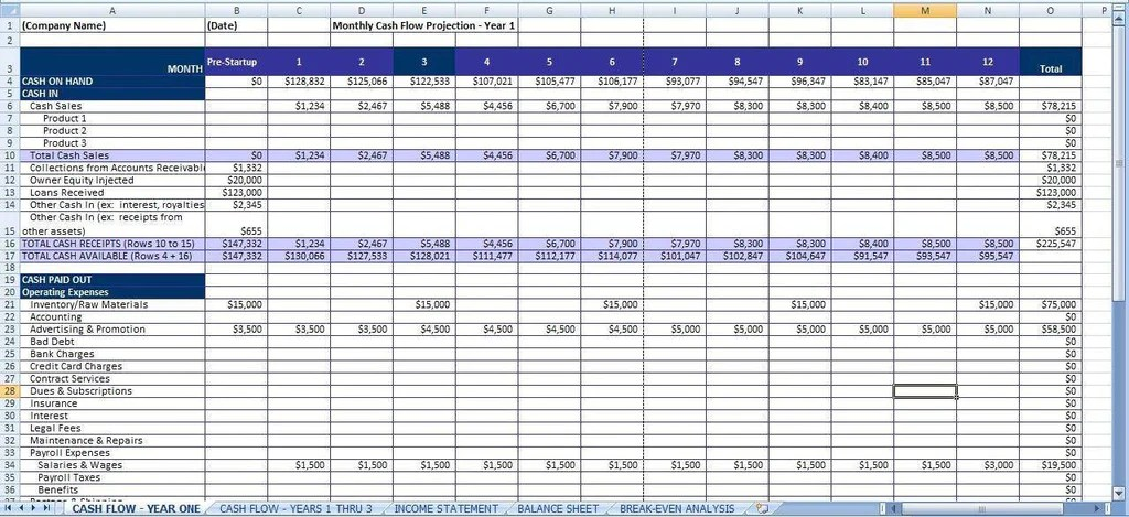 Create A Business Plan By Answering 4 Simple Questions Spreadsheet Templates Pro Forma – Gold Alliance Group