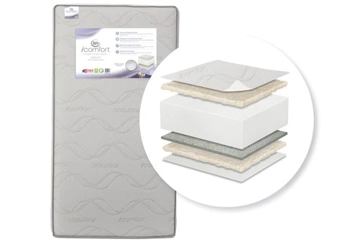 Serta Crib And Toddler Mattresses Delta Children