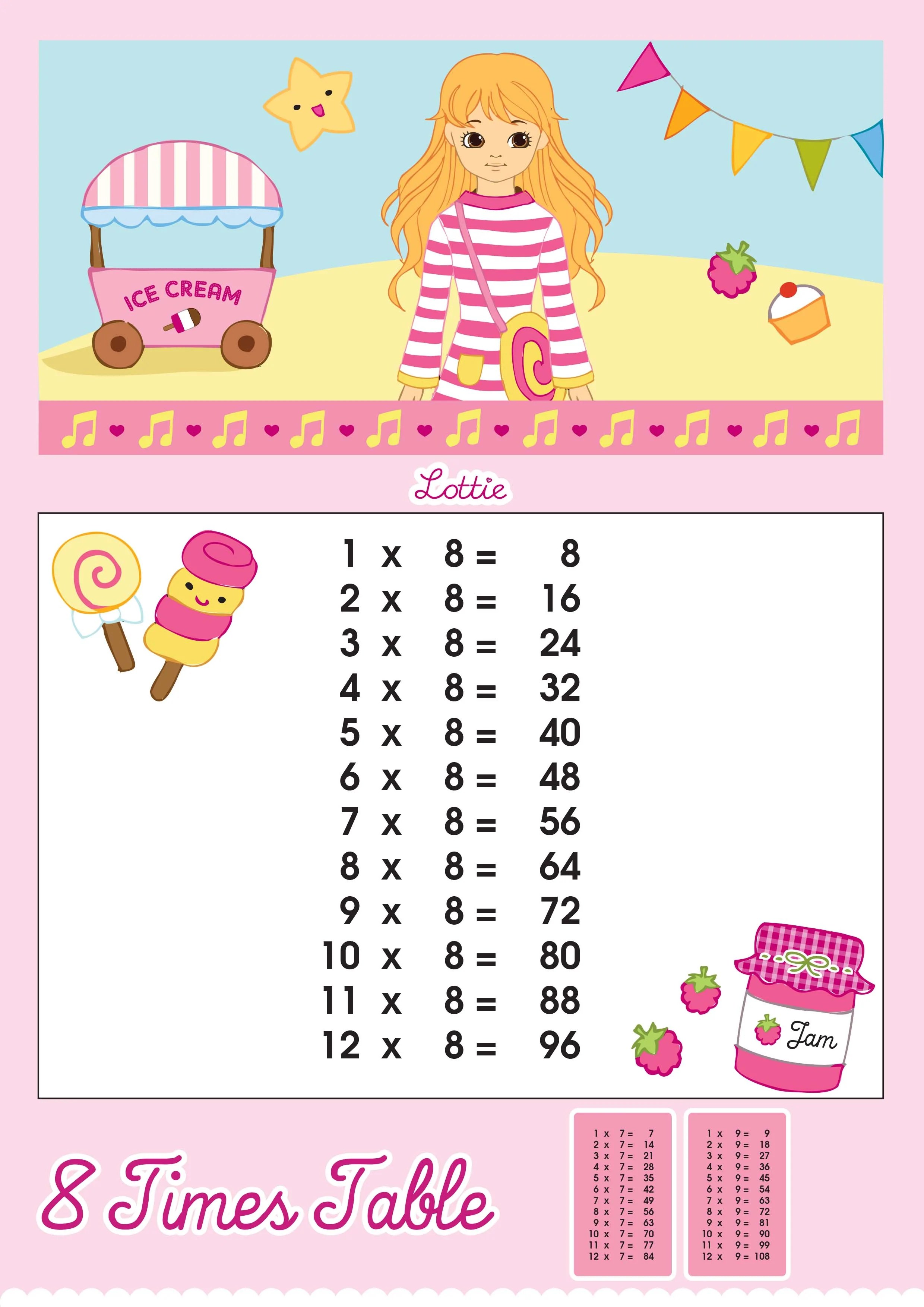 3 X 8 Table 8 Times Table Printable Chart Lottie Dolls
