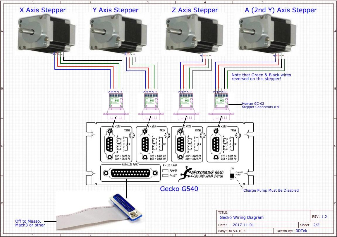 Diagram Database - Just The Best Diagram database Website | X Axis Motor Wire Diagram |  | pcbdiagram.autocarrozzeriamarinelli.it