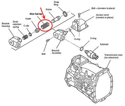 O2 Sensor Wiring Diagram Is The Stock That Soft Reverse Lockout Bias Spring For 1997 2013 Corvette C5
