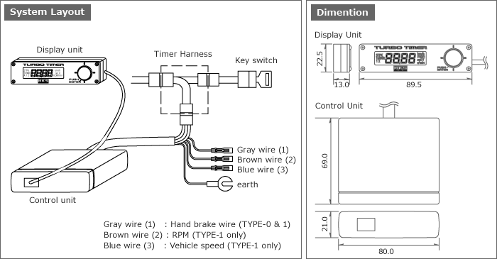 hks evc turbo timer wiring diagram