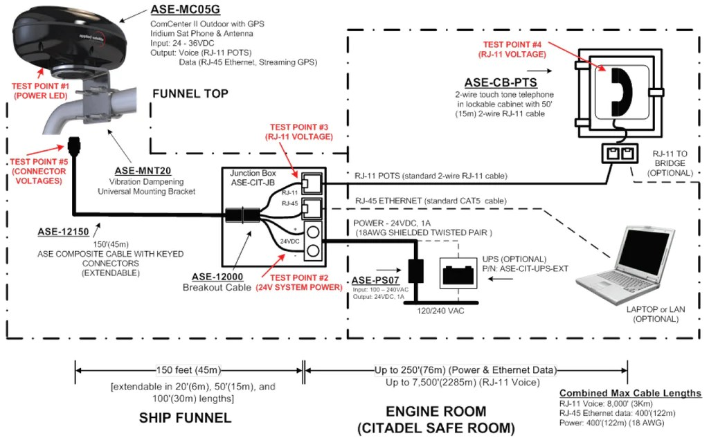 ase test preparation wires connectors wiring diagrams