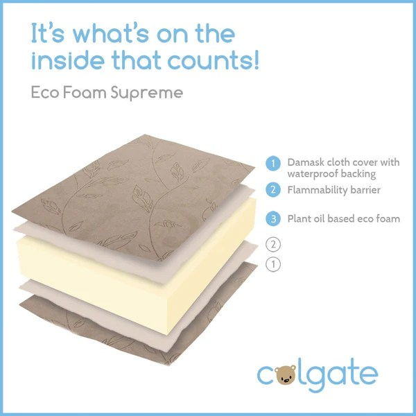 Toddler Mattress Vs Baby Mattress Eco Foam Supreme Crib Mattress Colgate Mattress