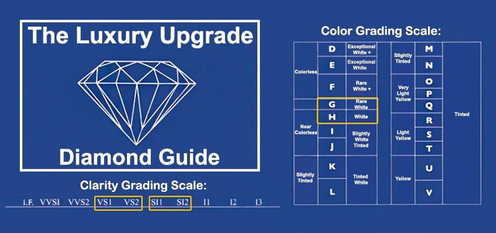 diamond grade scale - Josemulinohouse