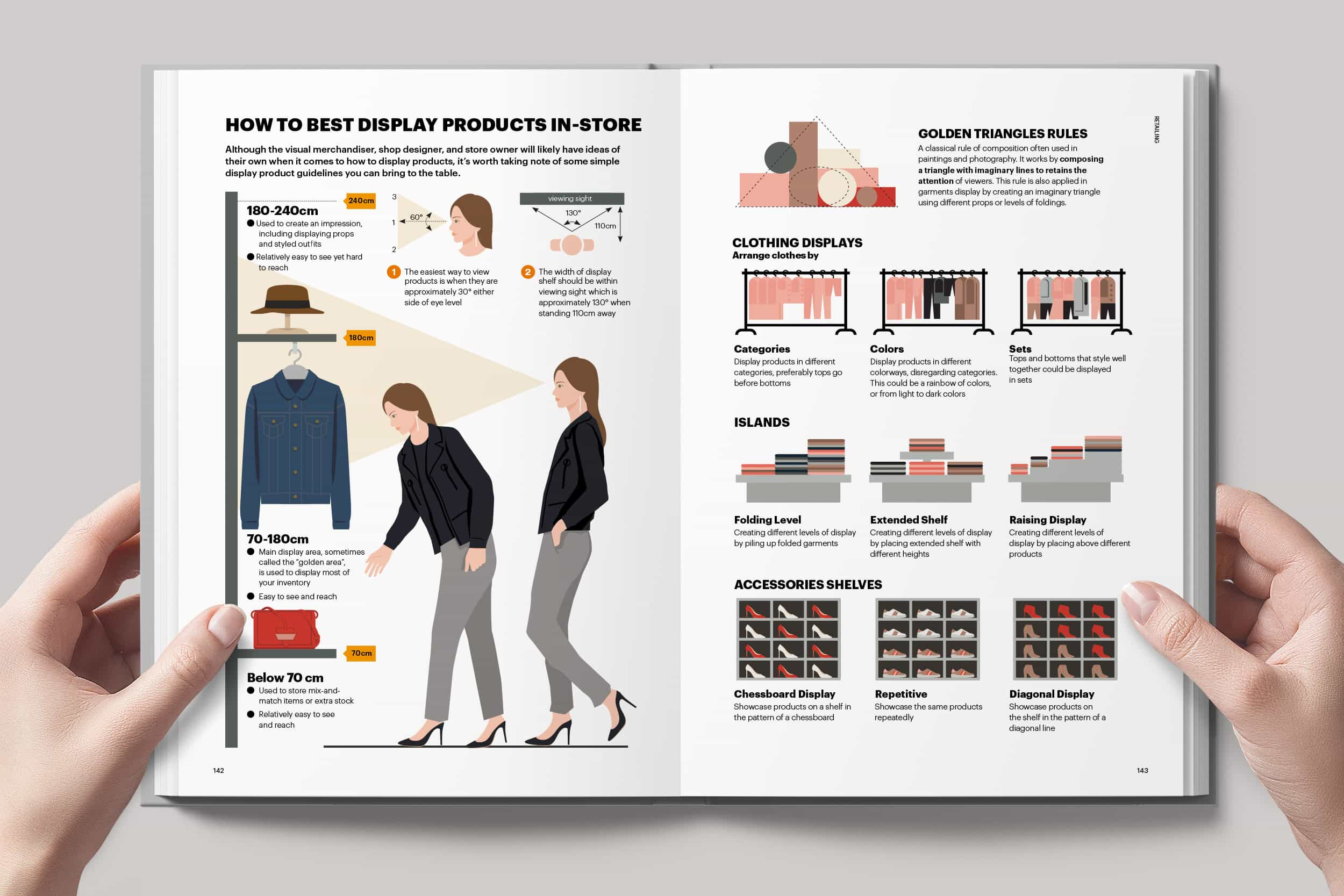 Giotto Decor Materials Instructions The Fashion Business Manual A Visual Guide To Fashion