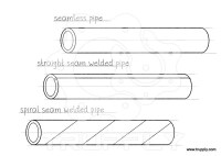 Stainless Steel Carbon Steel Seamless Welded Pipes | Autos ...