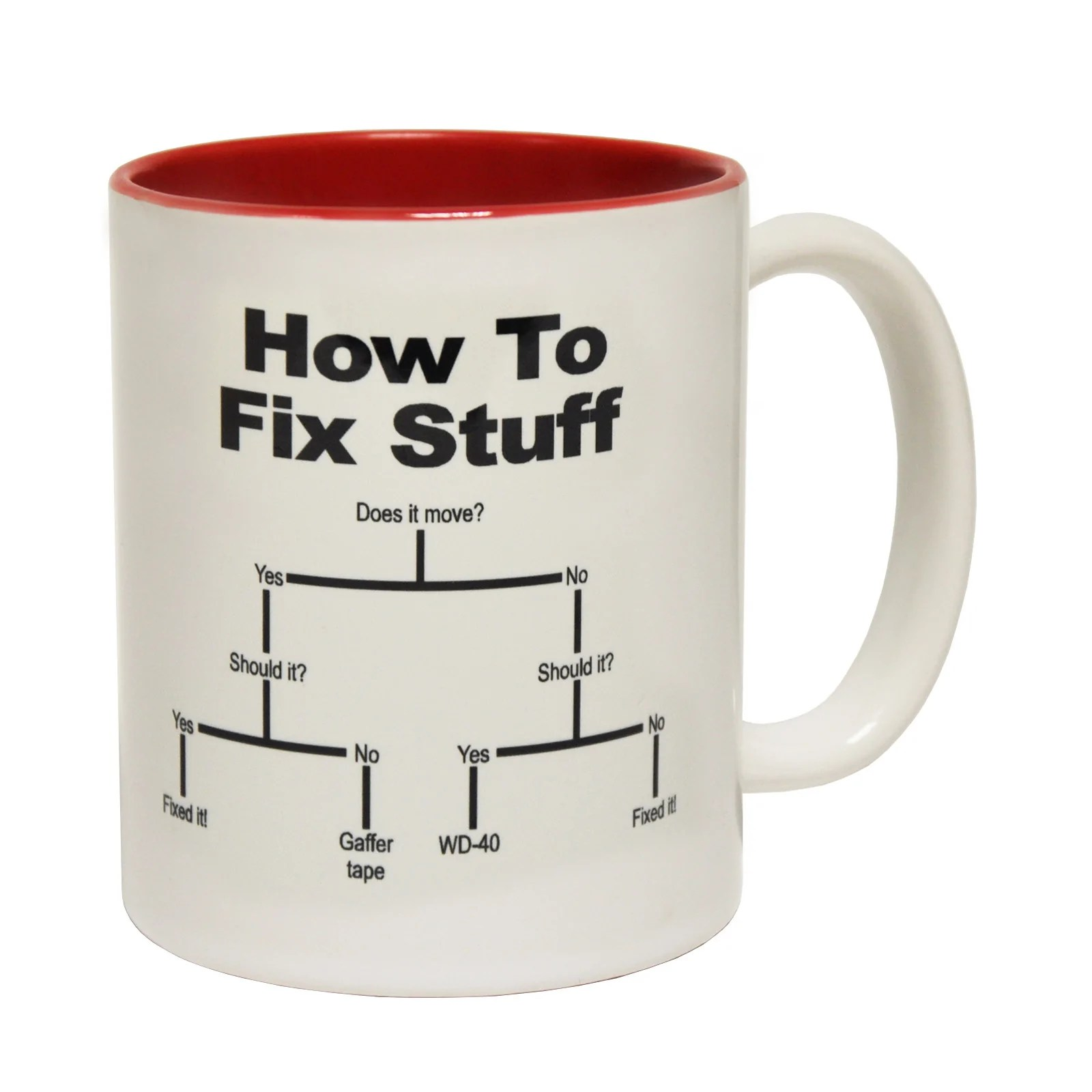 Weird Mugs Funny Mugs How To Fix Stuff Coffee Mug Joke Builder