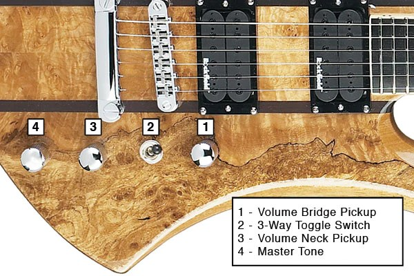 BC Rich Guitars Controls Layout Diagrams The Music Zoo