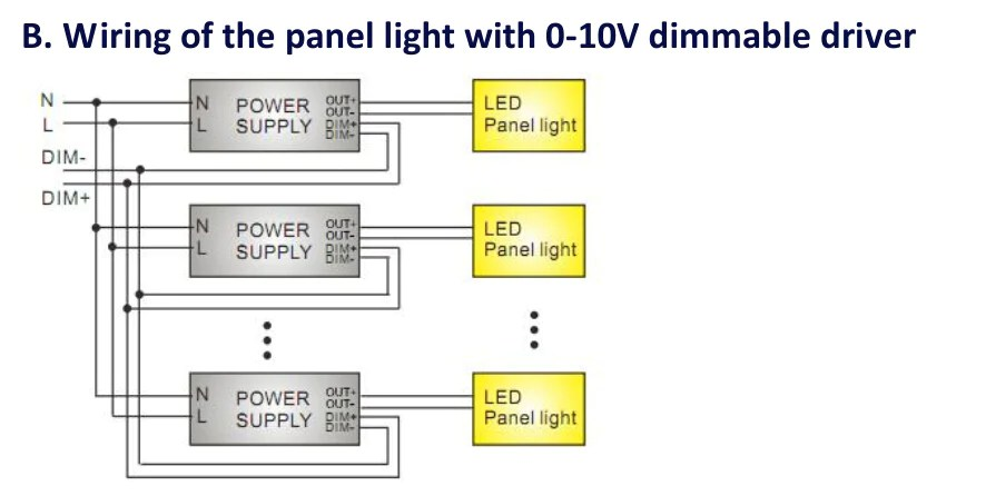 Led Panel 80 X 30 2' X 2' 30w Led Panel Light - (ul+dlc) - Dimmable – Greentek Energy Systems
