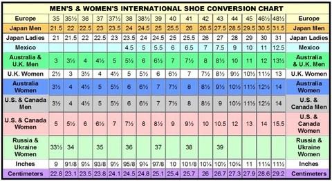 gucci shoe size chart - Mendicharlasmotivacionales