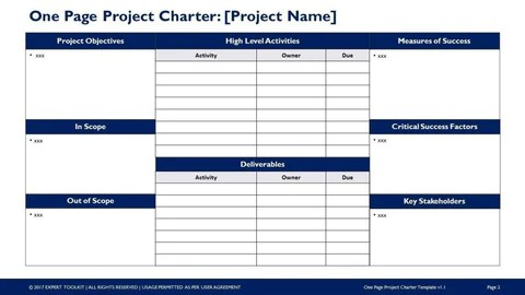 Simple One Page Project Charter Template By Expert Toolkit