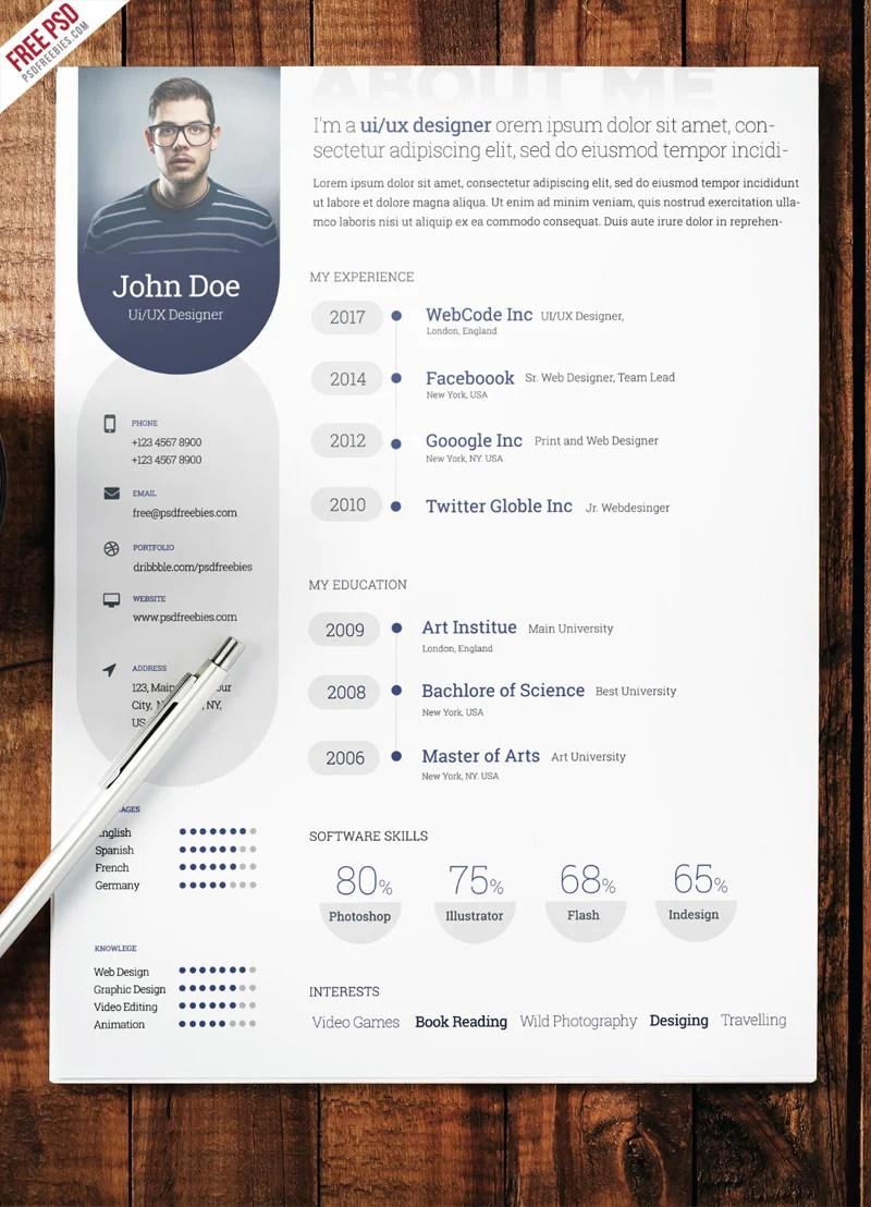resume template free create