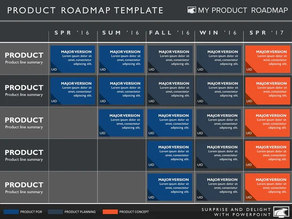 roadmap ppt template
