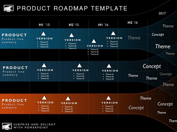 free project roadmap template powerpoint