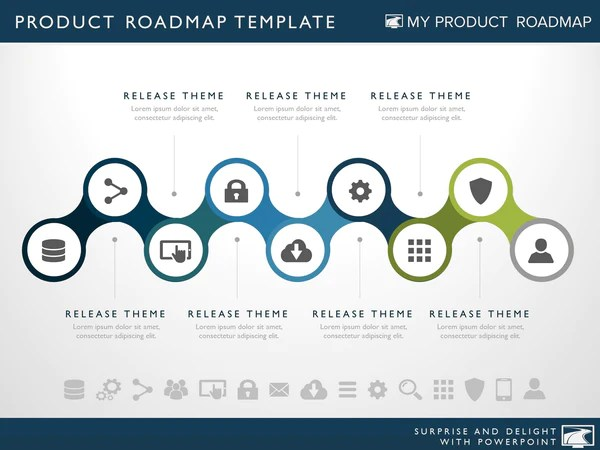 development roadmap template