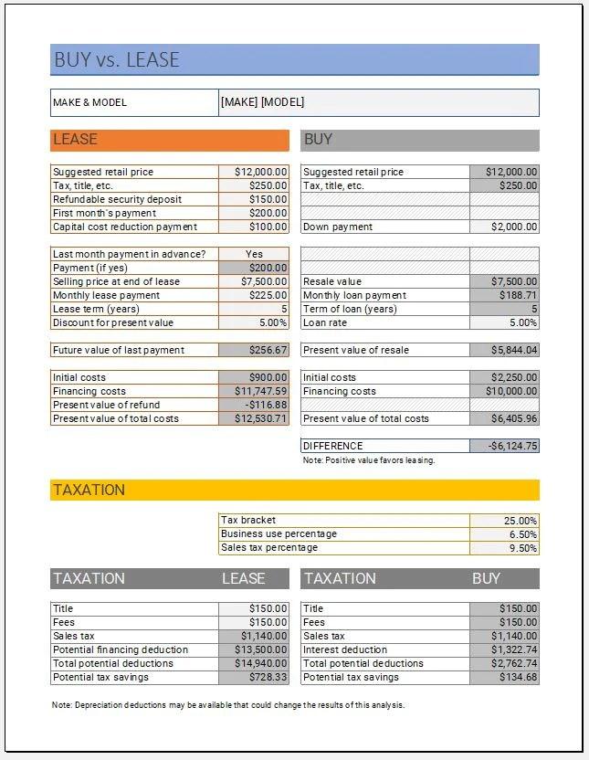 lease versus buy calculator