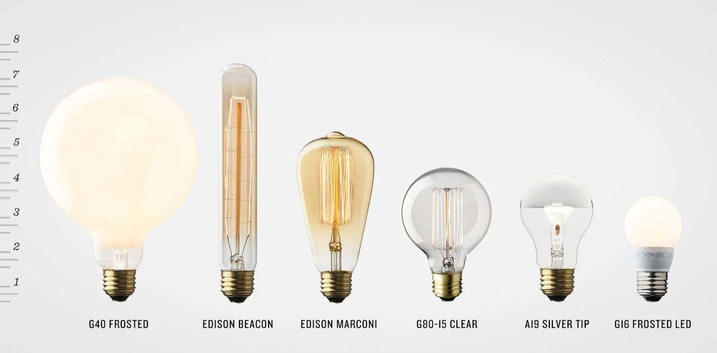 Light Bulbs Led Bulbs Incandescent Bulbs Edison Bulbs - Type A Bulb Led