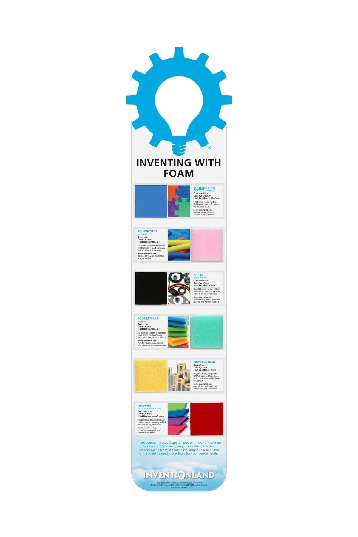 Different Types Of Foam Inventing With Foam Makerchart