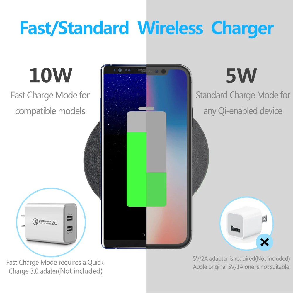 Wireless Charging Iphone Getihu Qi Wireless Charger 10w Fast For Iphone 8 Plus X Wireless Charging Pad For Samsung S8 Note 8 Qc Wirless Charger For Phone