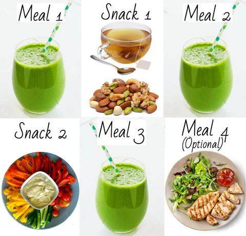 12 Day Smoothie Slim Detox Ebook - Detox Smoothie
