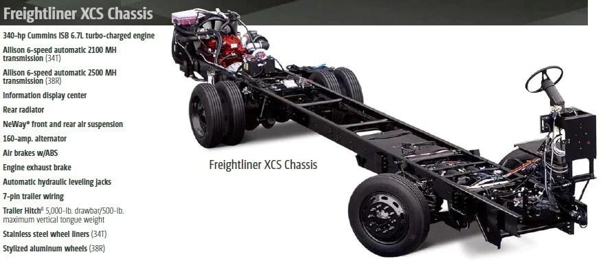 freightliner xc chassis Schaltplang