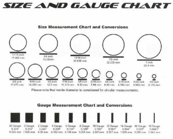 Fresh Ear Gage Chart Masterlistreignluxury