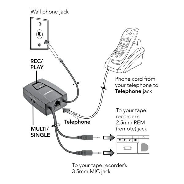 phone line controller by pic16f84