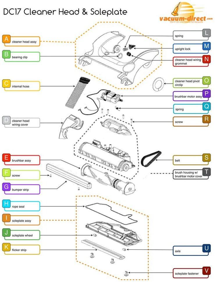 Oreck Xl Vacuum Wiring Diagram On Dyson Dc17 Motor Wiring Diagram