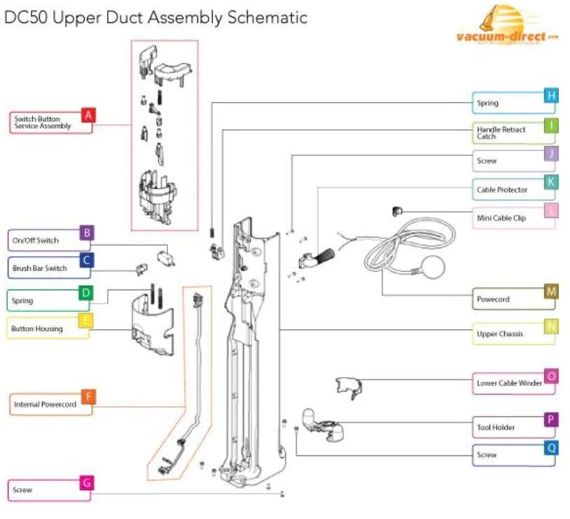 Dyson DC50 Vacuum Parts \u2013 Vacuum Direct
