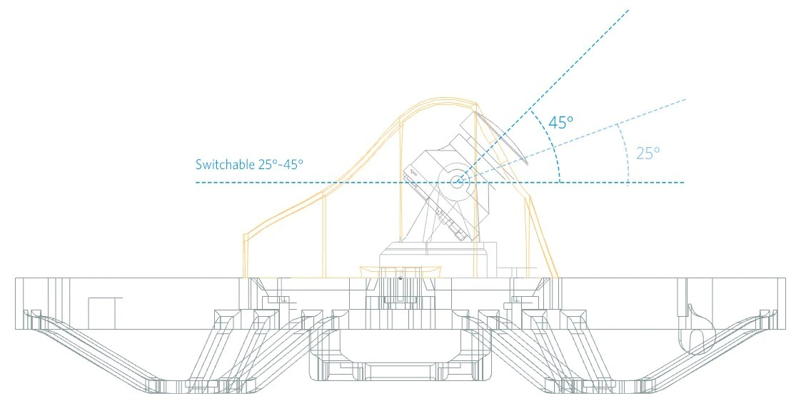 block diagram explanation of quadcopter