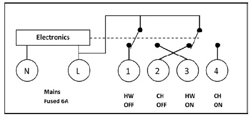 sangamo time clock wiring diagram
