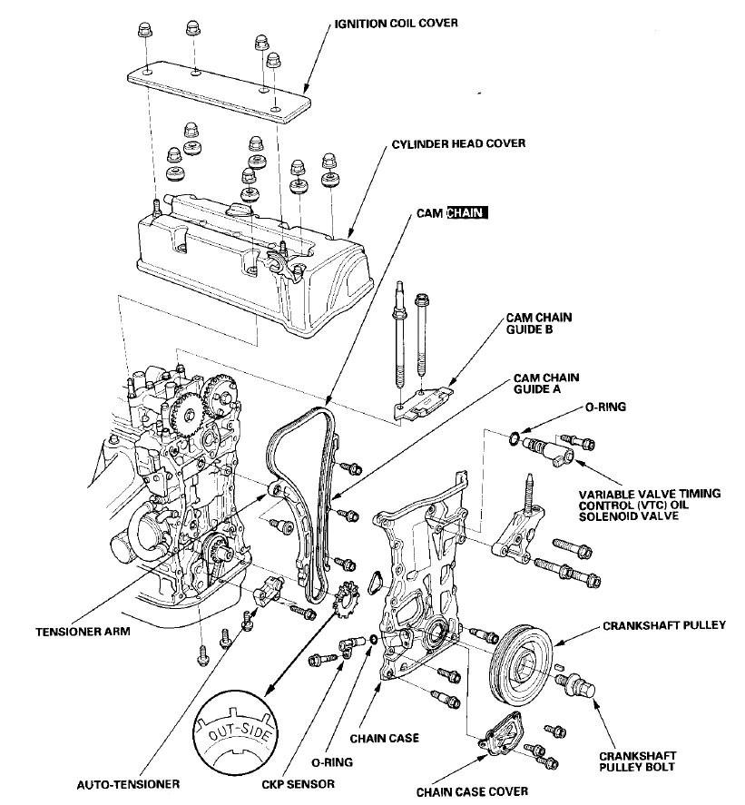 acura k20a2 engine diagram