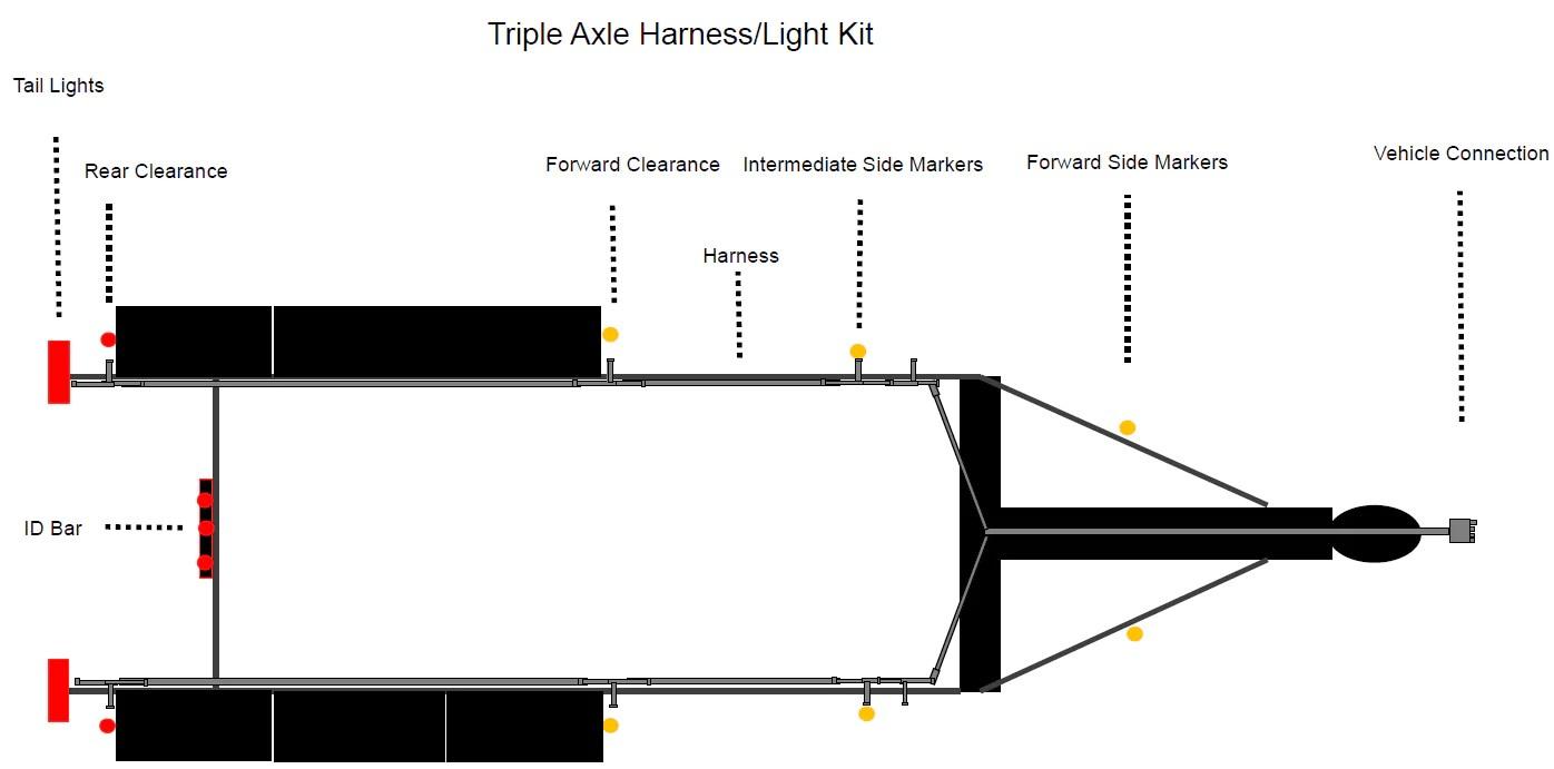 pig tail wiring diagram led