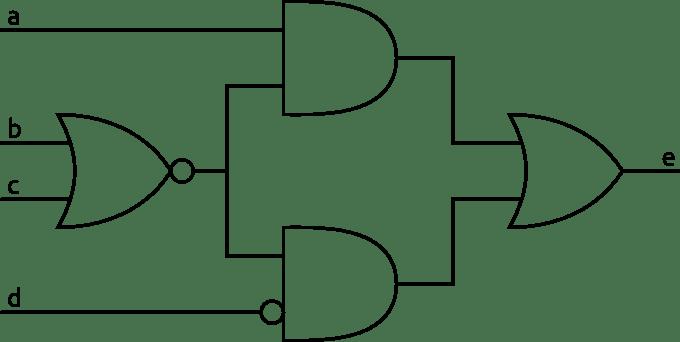 combinational logic example with logic gates