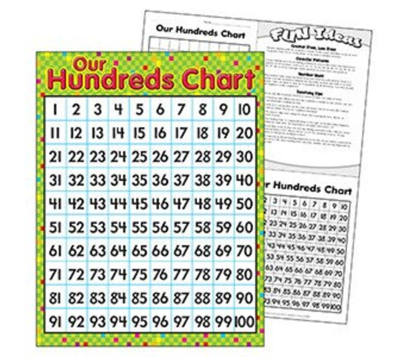 Our Hundreds Chart - Learning Tree Educational Store Inc