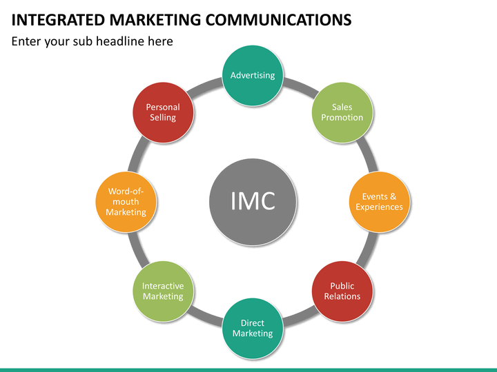 Communication Plan Template Upleaf Integrated Marketing Communications Powerpoint Template