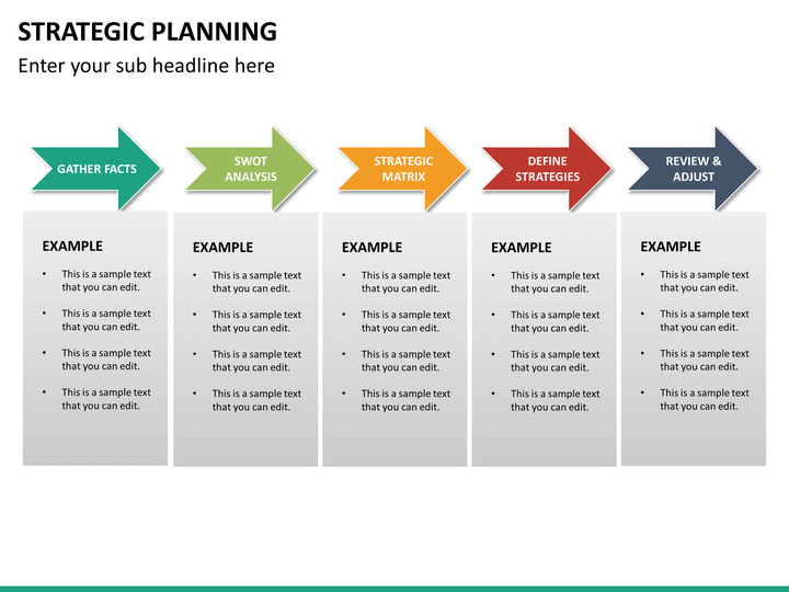 Strategic Plan Strategic Planning Business Strategy Strategic Planning Powerpoint Template Sketchbubble