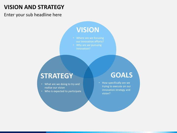 Free Strategic Planning Ppt Free Powerpoint Templates Vision And Strategy Powerpoint Template Sketchbubble