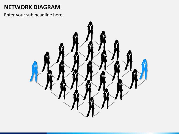 network diagram google maps