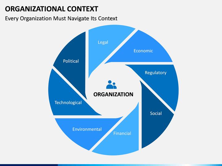 organizational charts template