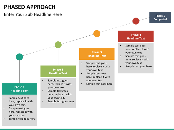 implementation approach template