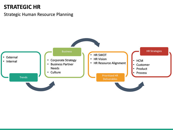 strategic plan template ppt