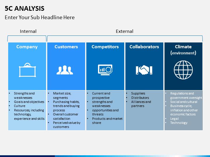 marketing analysis template