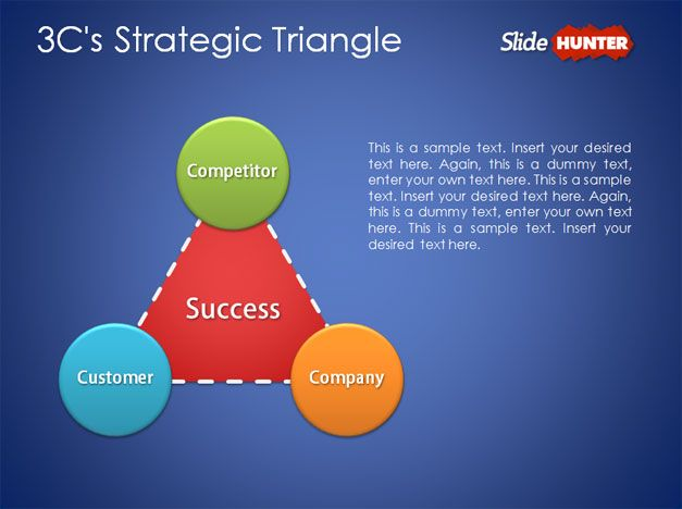 Free 3C Template with Strategic Triangle PowerPoint Presentations - strategy powerpoint presentations
