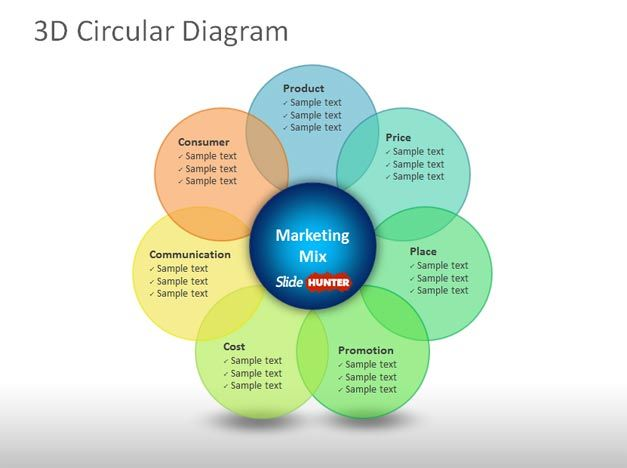 Free 3D Circular Diagram PowerPoint Template - Free PowerPoint