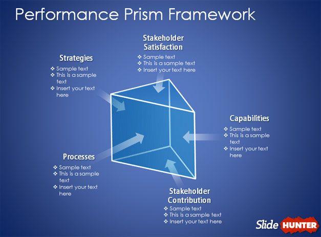 presentations templates powerpoint