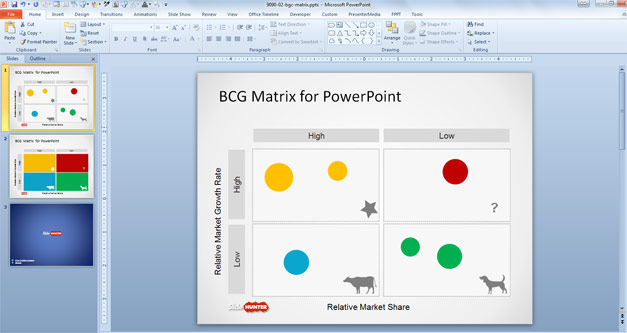 Free Boston Consulting Group Matrix Template for PowerPoint - Free