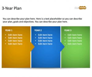 Strategic Planning Template Berkeley Free Planning Powerpoint Templates Free Ppt And Powerpoint