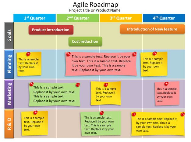 Free Agile Roadmap Templates for PowerPoint - free roadmap templates